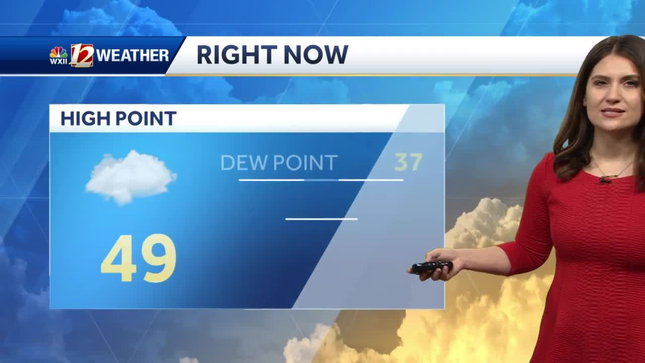 WATCH: Cool Temperatures, A Few Sprinkles Saturday