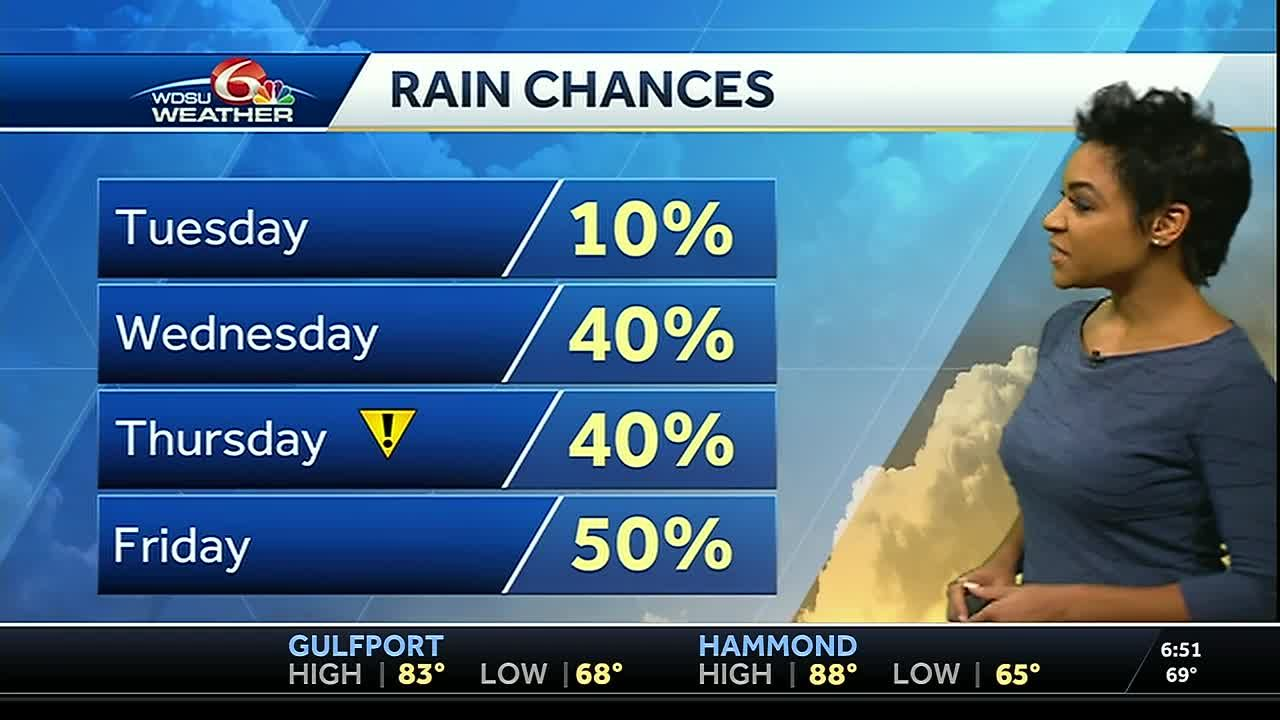 Tuesday AM Videocast: Rounds of storms later in the week