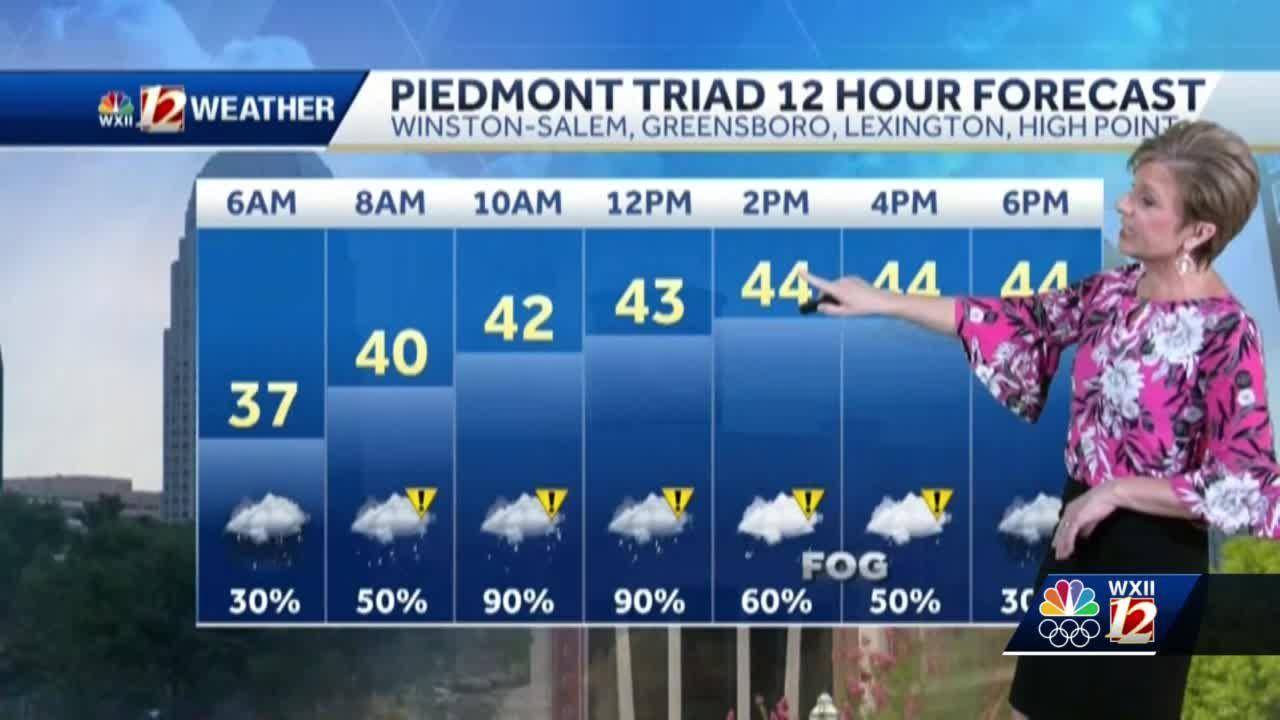 WATCH: Wet Monday, warm Tuesday