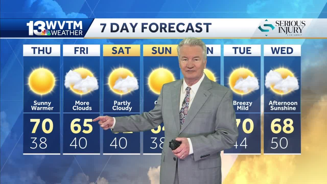Lots of sunshine over the next week in central Alabama