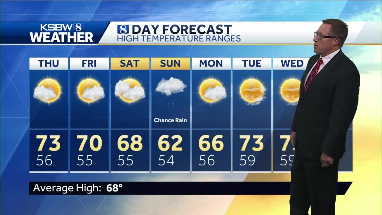 WEDNESDAY KSBW WEATHER FORECAST P.M. 4.21.2021