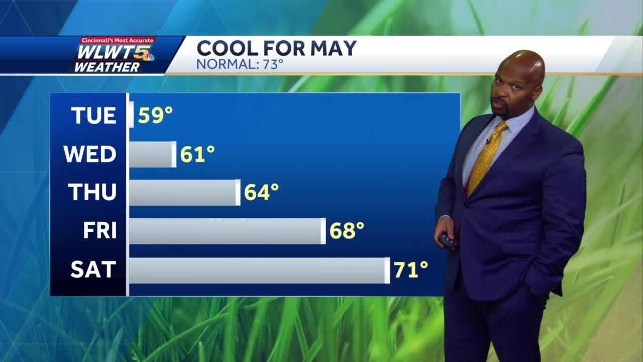Cool Even Chilly For May