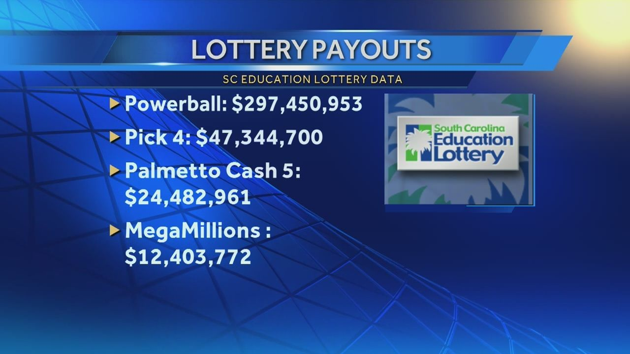 S C Lottery Data Reveals Which Game Pays Out Most Often