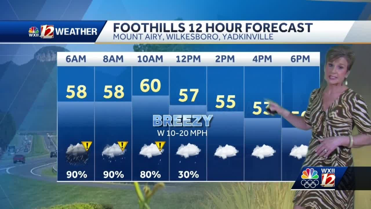 WATCH: Rainy start to the week again