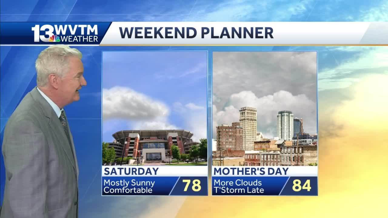 Nice, mostly sunny weather for Mother's Day weekend in central Alabama