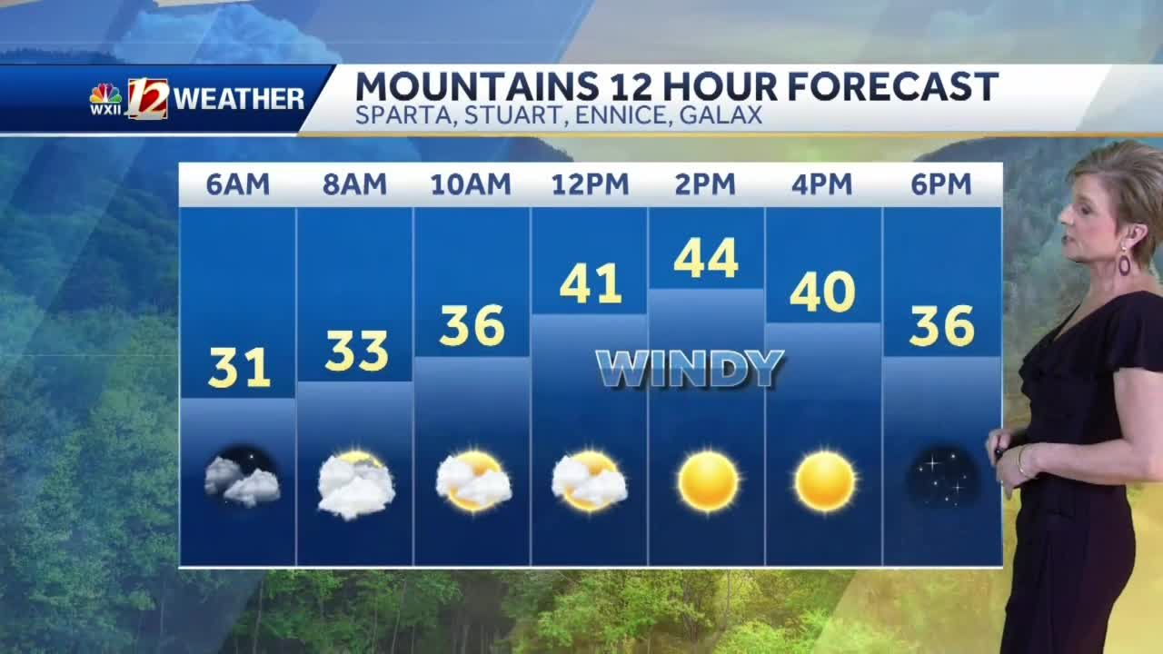 WATCH: Dry Friday, cold air returns this weekend