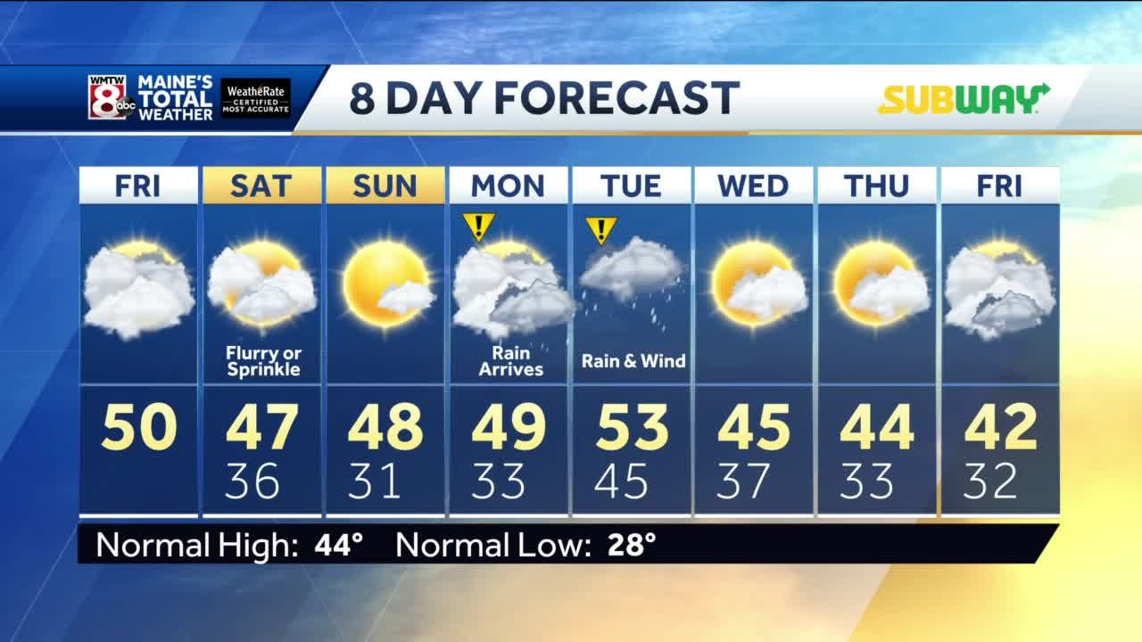 Milder with some sunny breaks on Friday