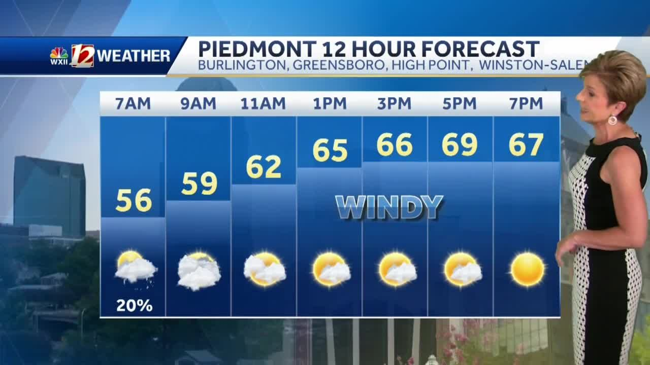 WATCH: Drier, cooler, and breezy Thursday