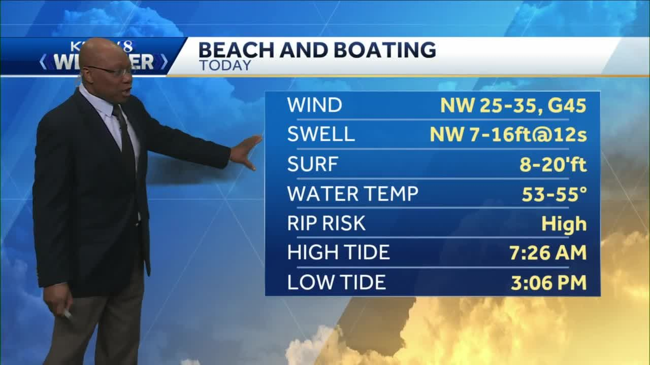 Blustery Winds and Chance of Showers
