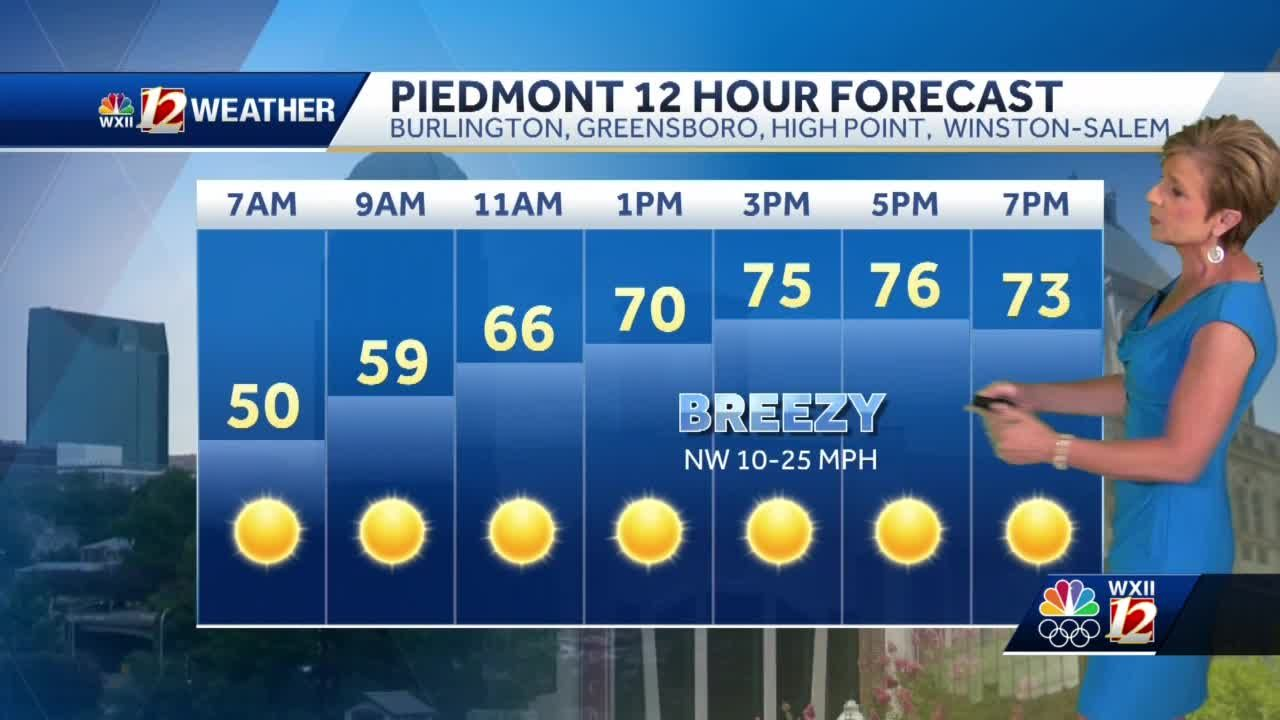 WATCH: Warm and dry start to the week