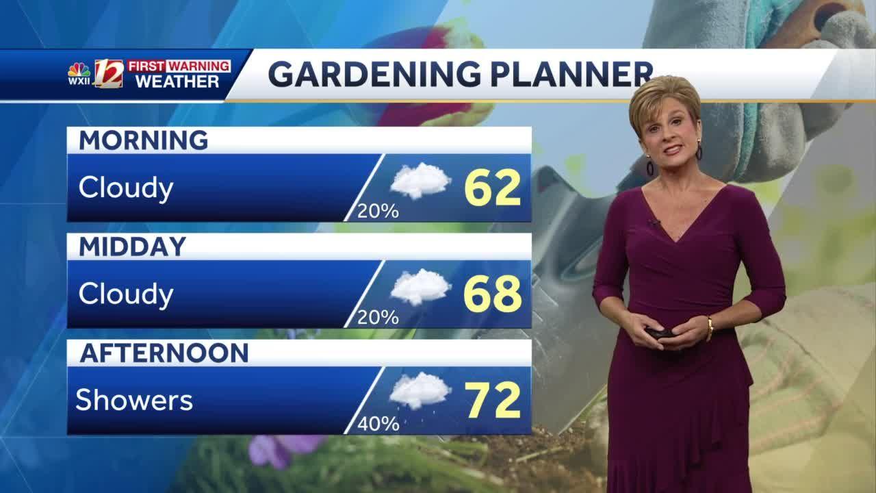 WATCH: Showers around Monday, warming this week