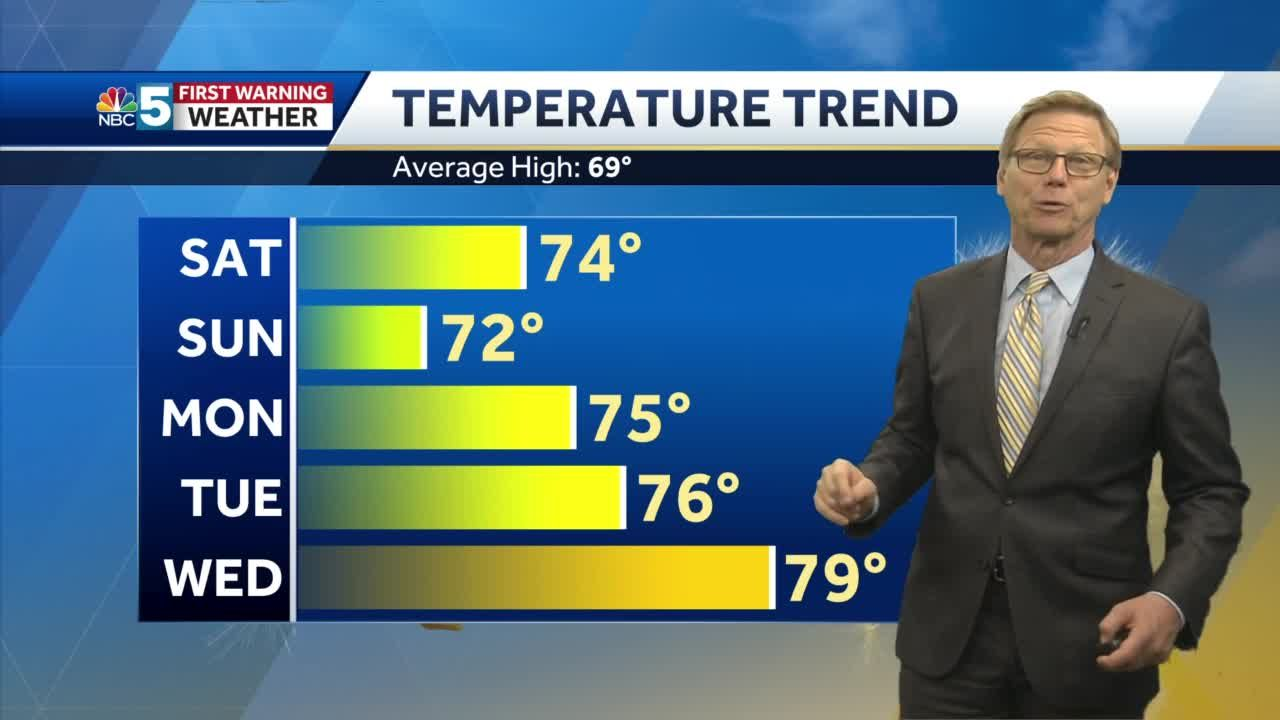 Video: Tom Messner has your mild weekend forecast. 5.14.21