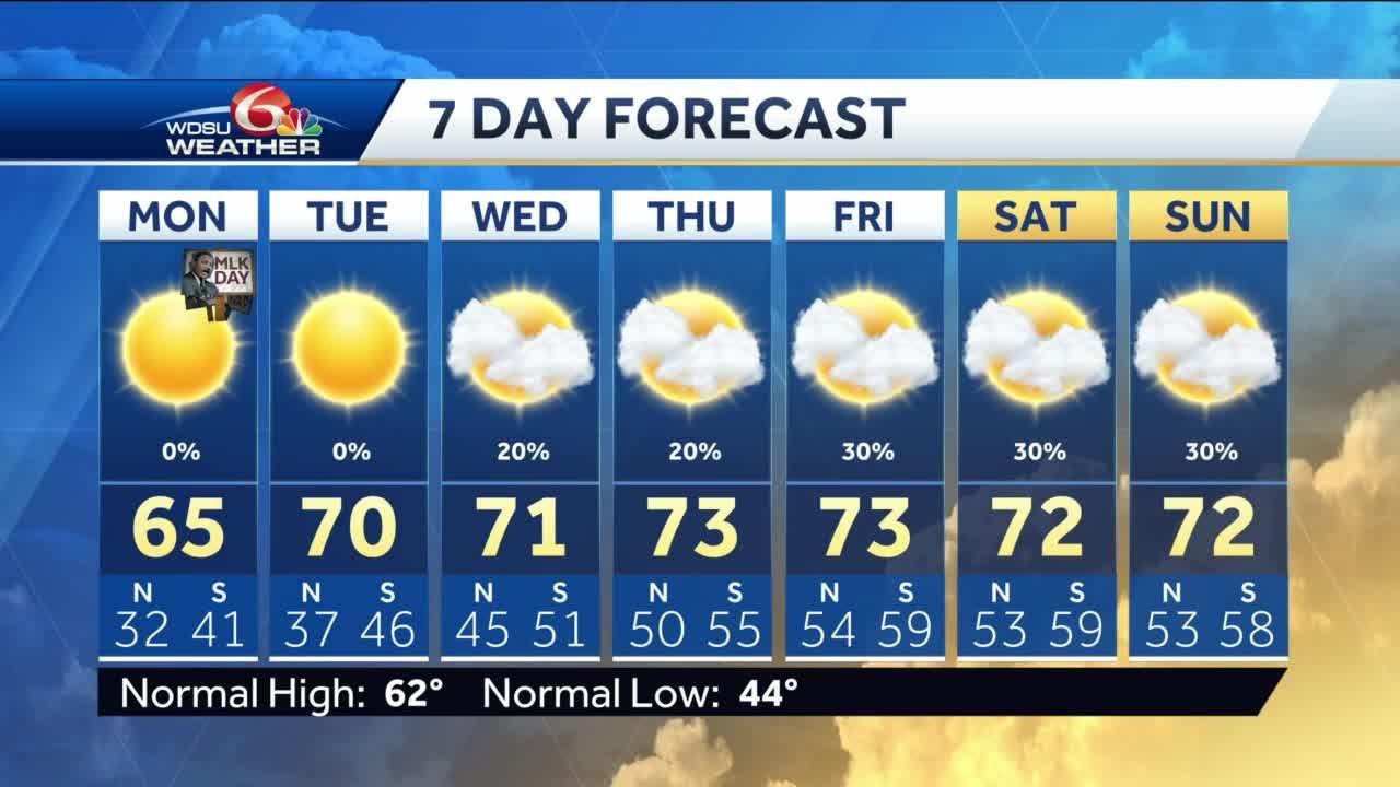 Monday looking good, warmer this week