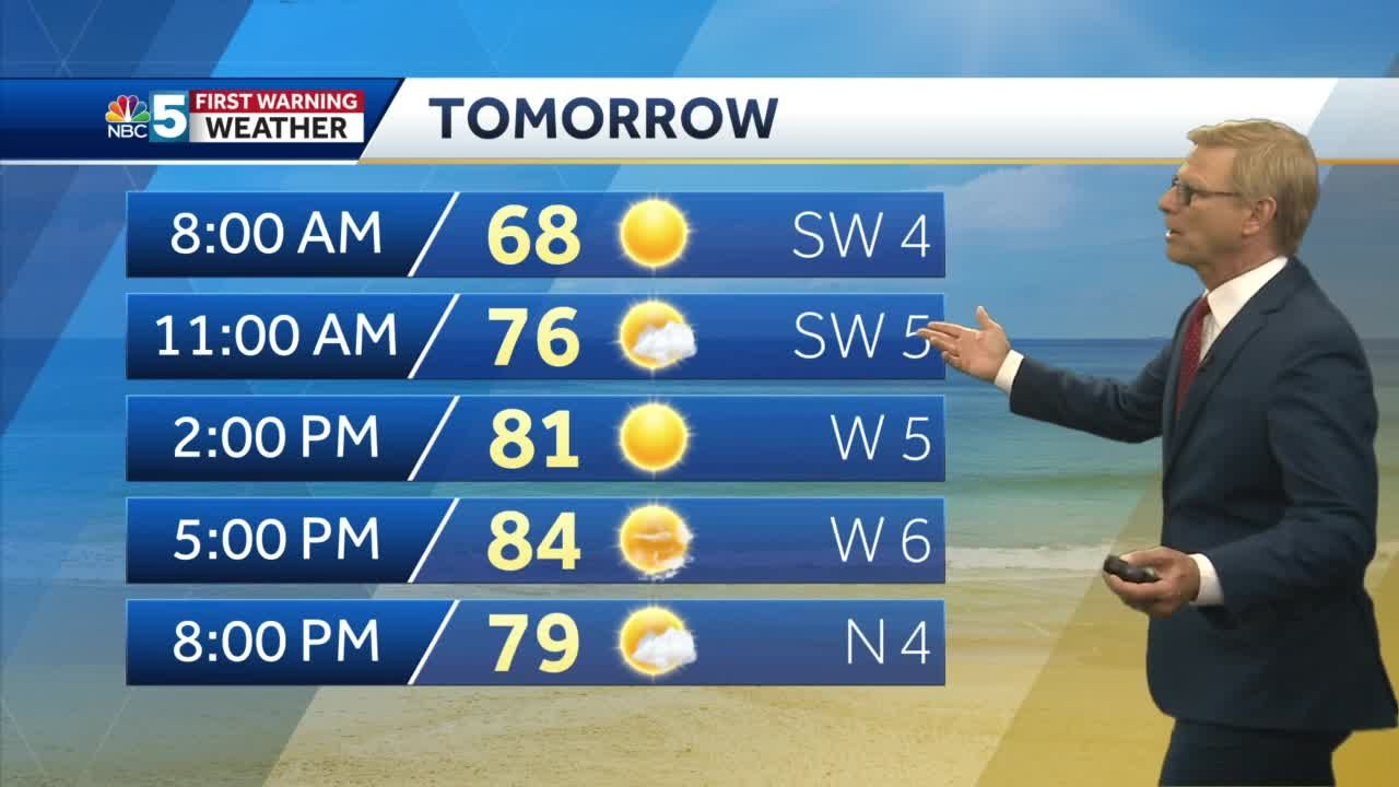 Video: Tom Messner has your Father's Day Forecast. 6.19.21