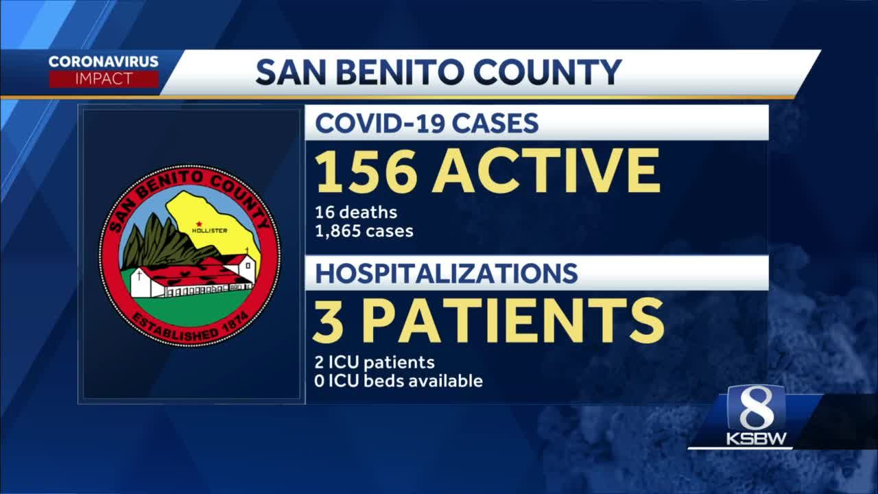 COVID-19 Surge: Santa Cruz and Monterey Counties seeing record hospitalizations