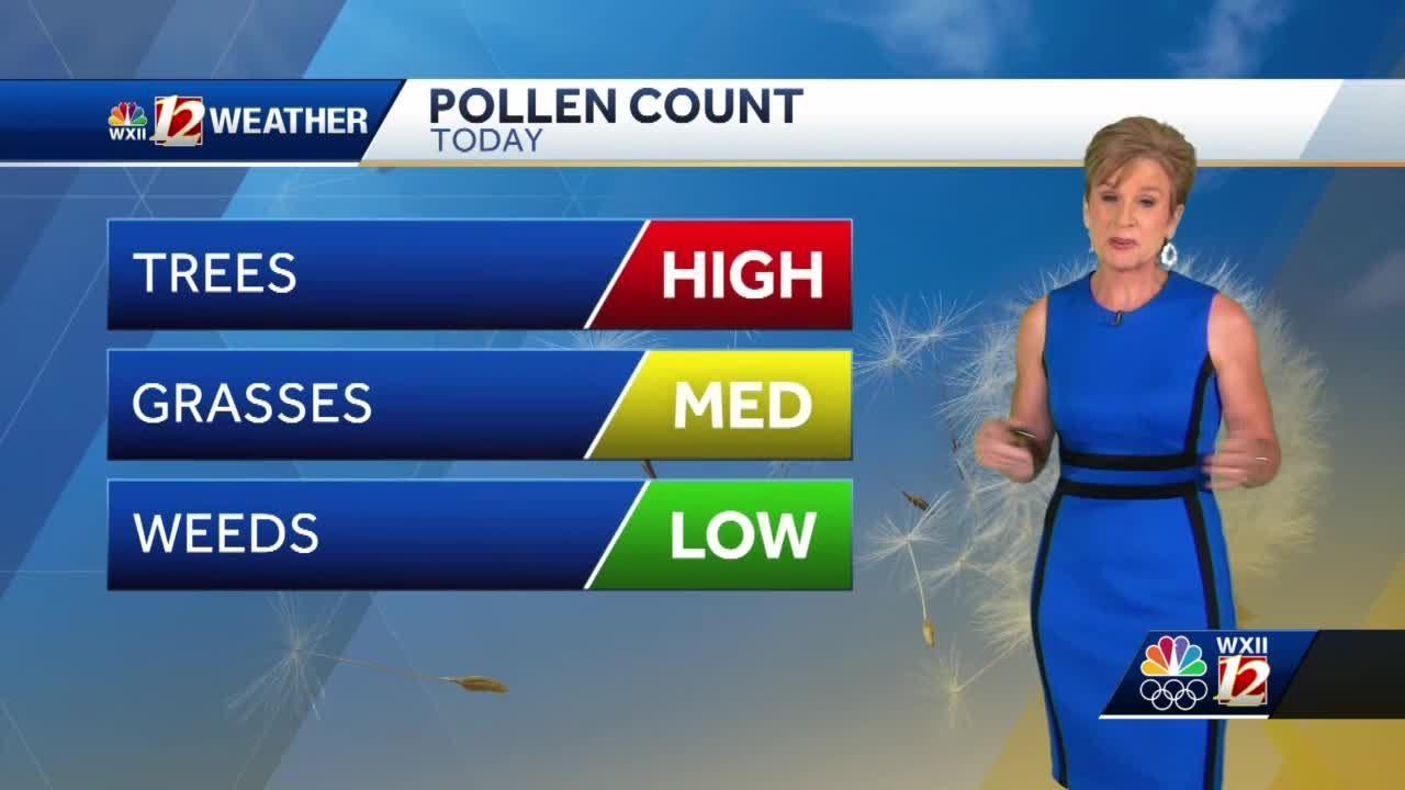 WATCH: Rain will return to help wash away pollen