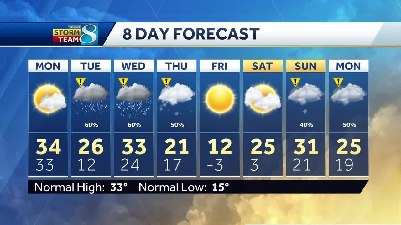 Videocast: On Monday, clouds decrease, falling temps
