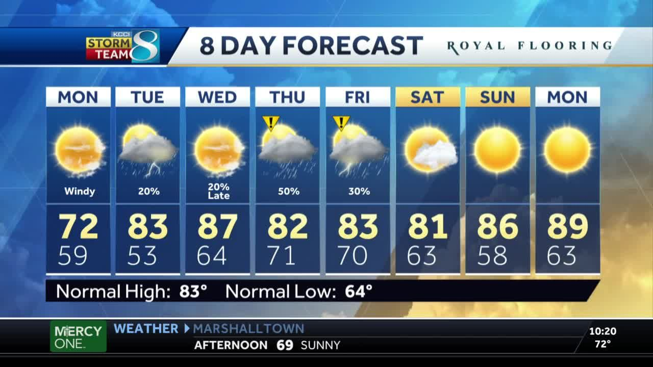 Cooler temps with more chances of storms to come