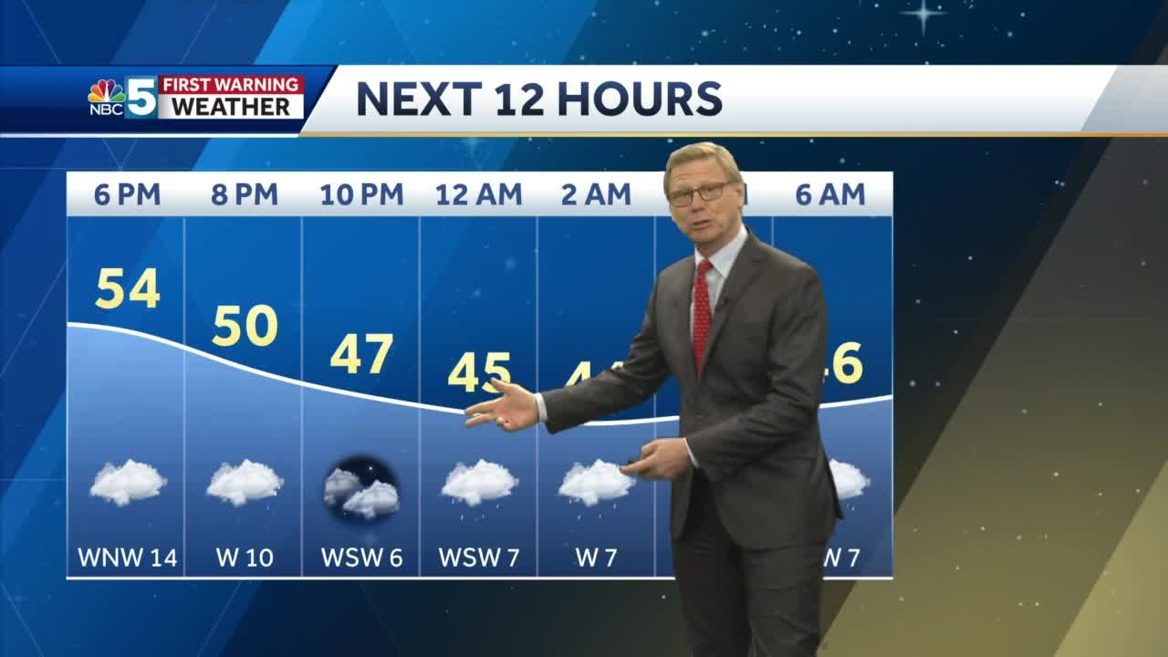 Video: Tom Messner says one more day with afternoon showers. 5.11.21