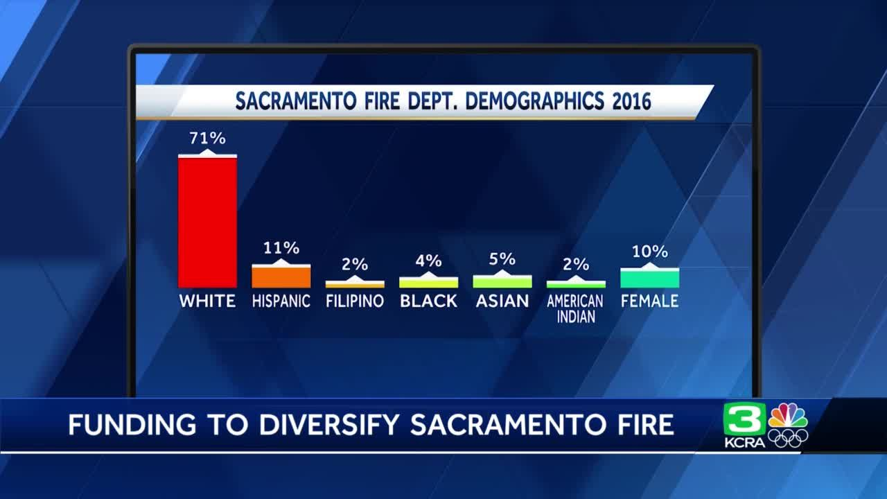 Sac Fire Chief reacts to $2.2 million funding to boost diversity