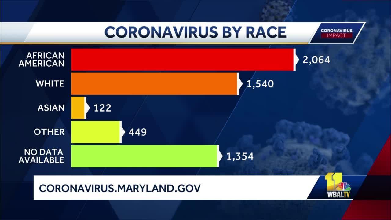 http://coronavirus.maryland.org