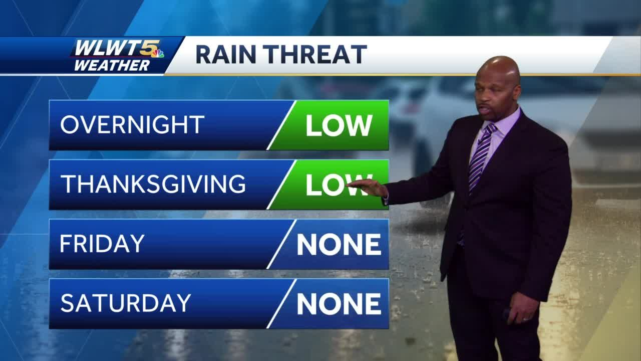 Drier for Thanksgiving