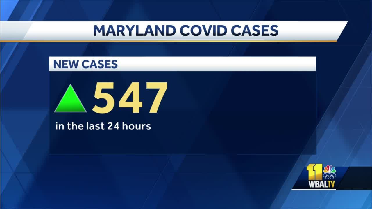 Experts explain what's driving Maryland's increase of COVID-19 cases
