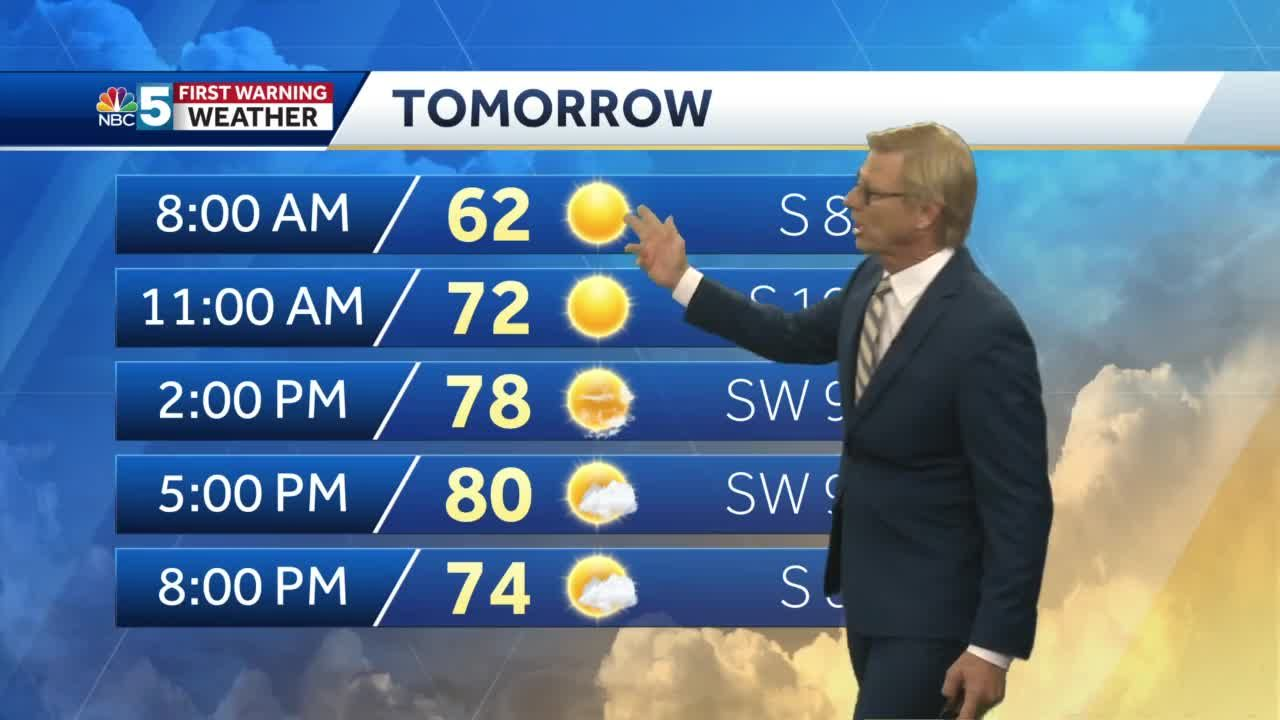 Video: Tom Messner says we'll be warmer Tuesday. 8.2.21