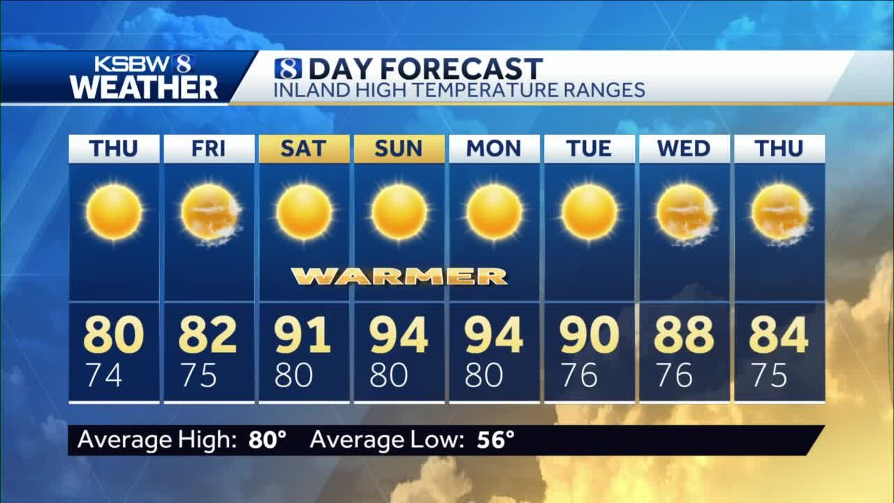 Warming temperatures back in the forecast