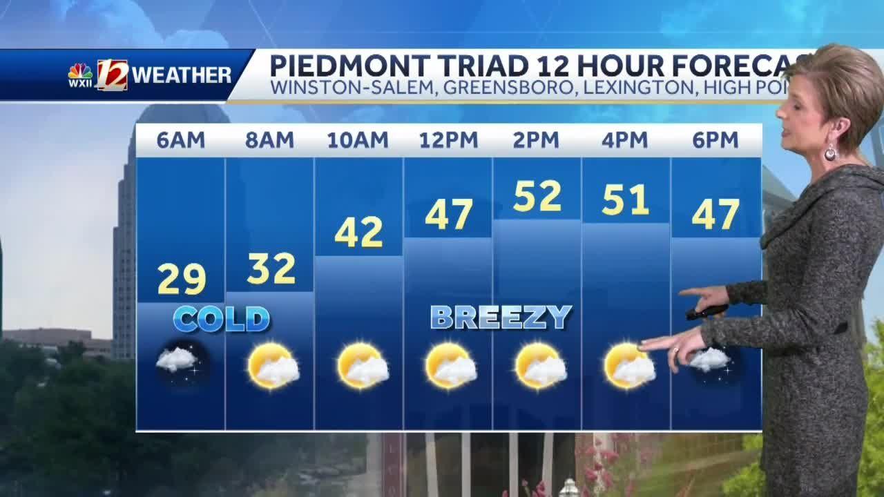 WATCH: Seasonable temperatures, passing rain and snow