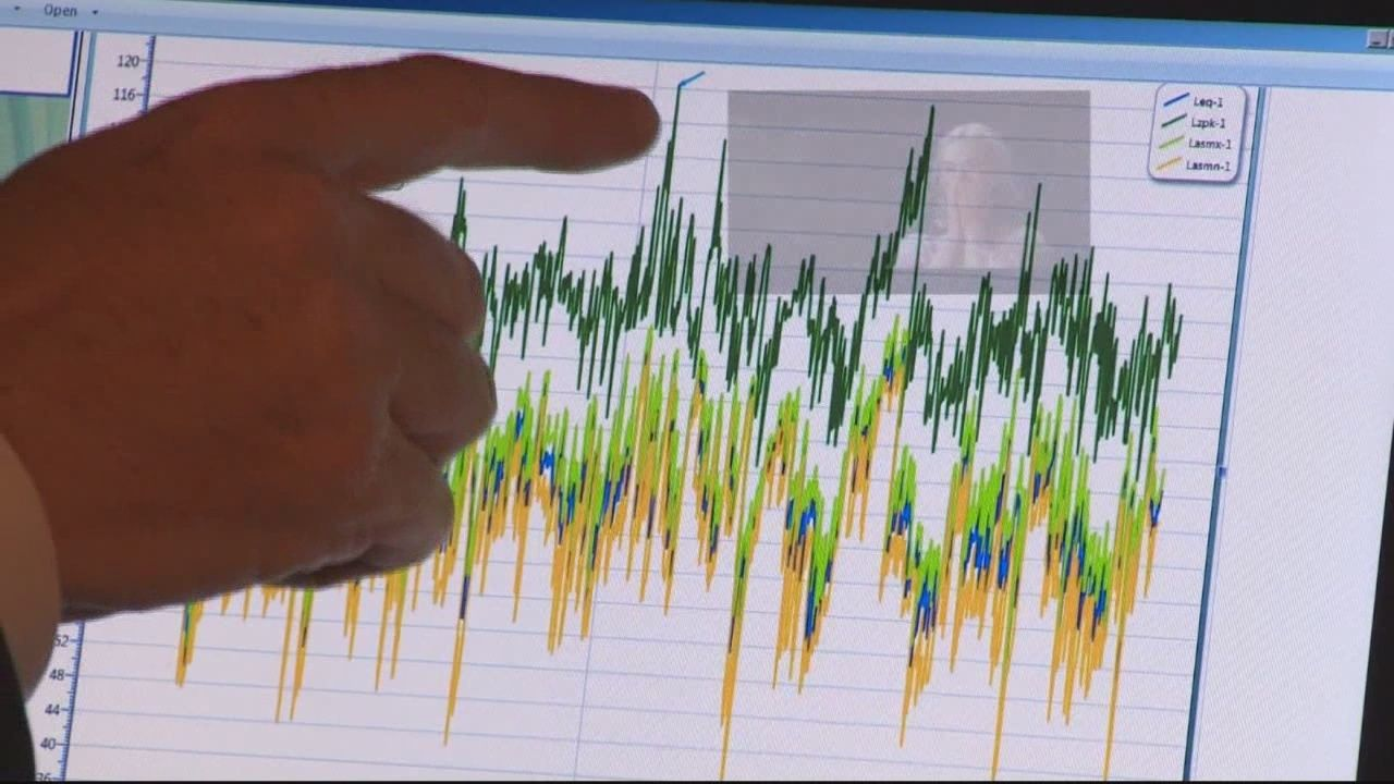 Popcorn and ear plugs? See when our sound meter spiked at the movies
