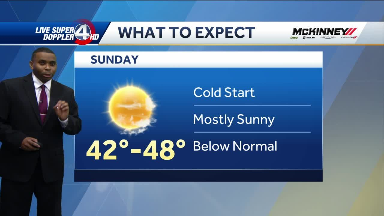 Videocast: Chilly but Sunny Sunday