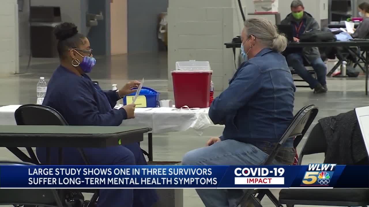 Study: Many people infected with COVID-19 have long-term mental health symptoms