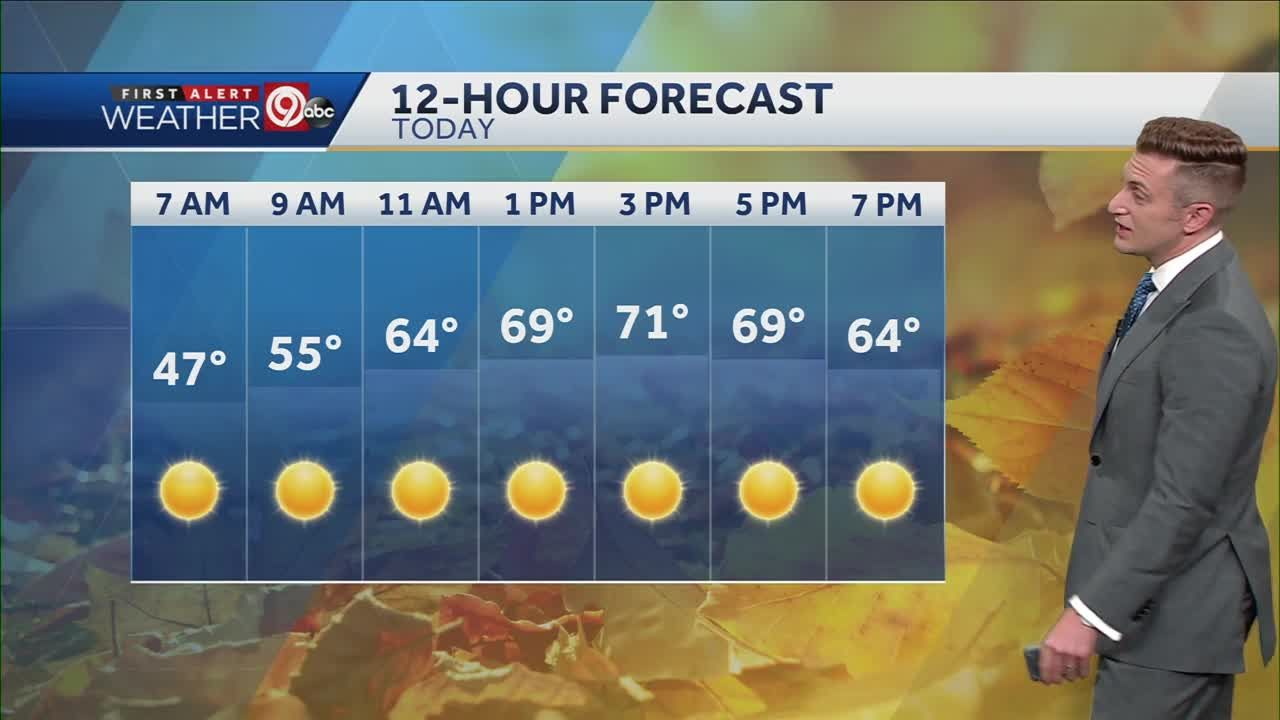 Sunny, Cool Start To Fall