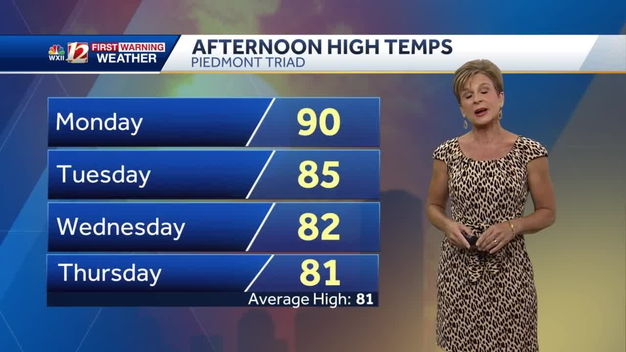 WATCH: Hot Monday, then less humid