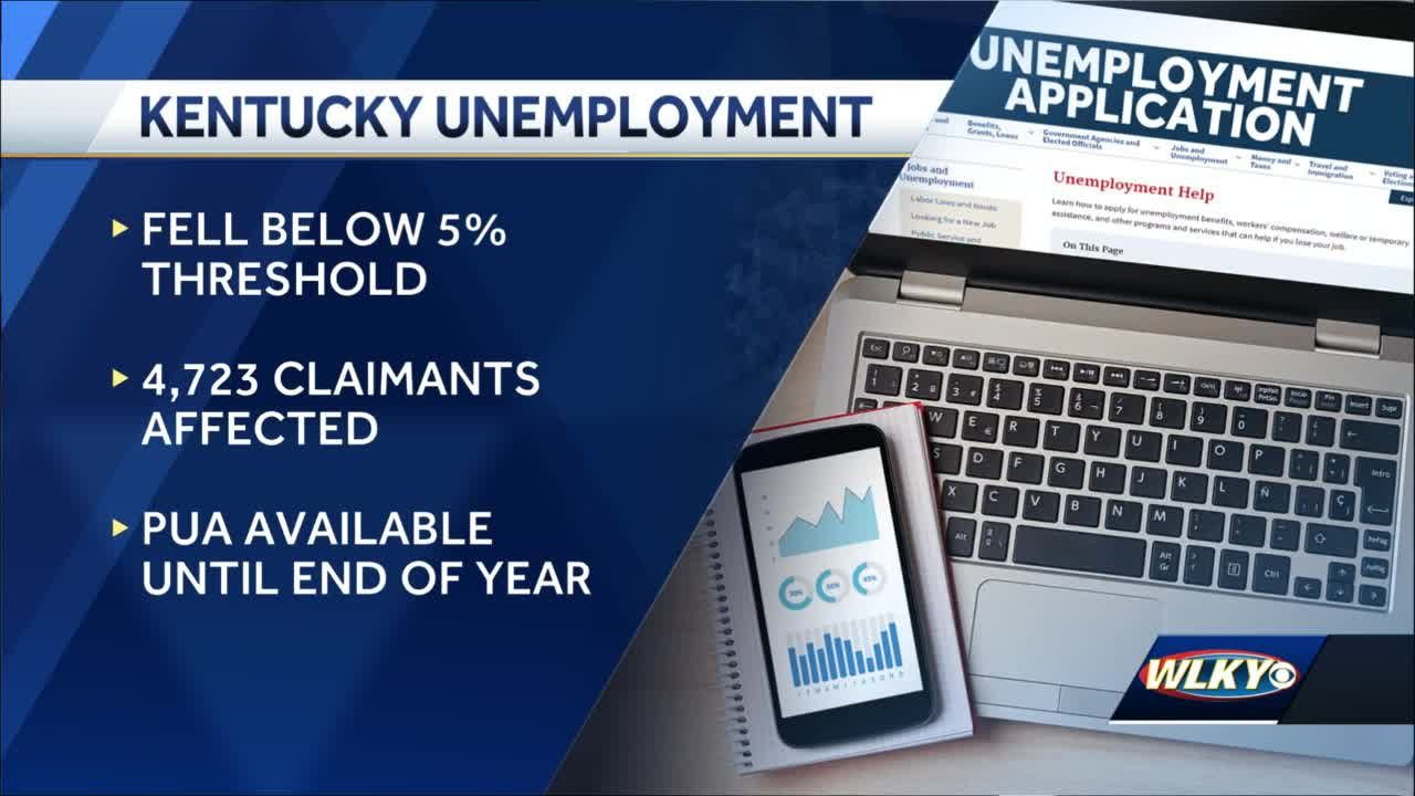Extended unemployment benefits for thousands of Kentuckians coming to abrupt end