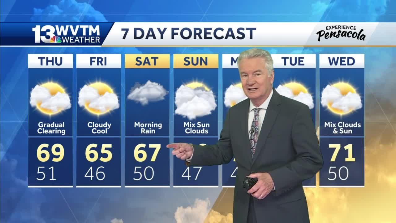 Chilly temperatures with a chance of rain this weekend in central Alabama