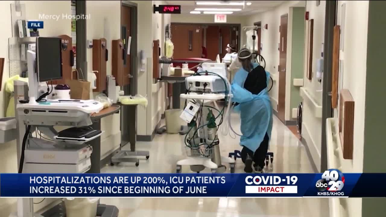 Doctors say Delta variant, low vaccination numbers are to blame for NWA COVID spike