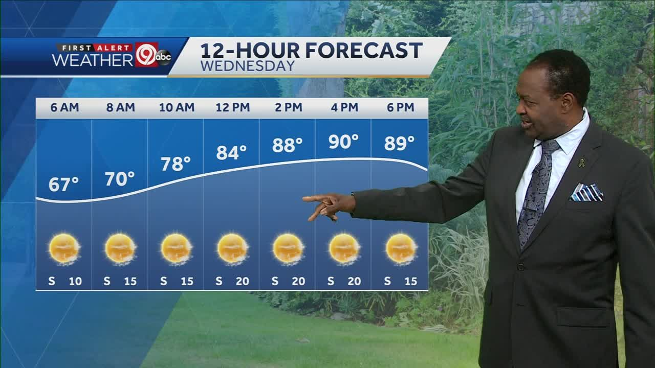 Wednesday will be warm and windy