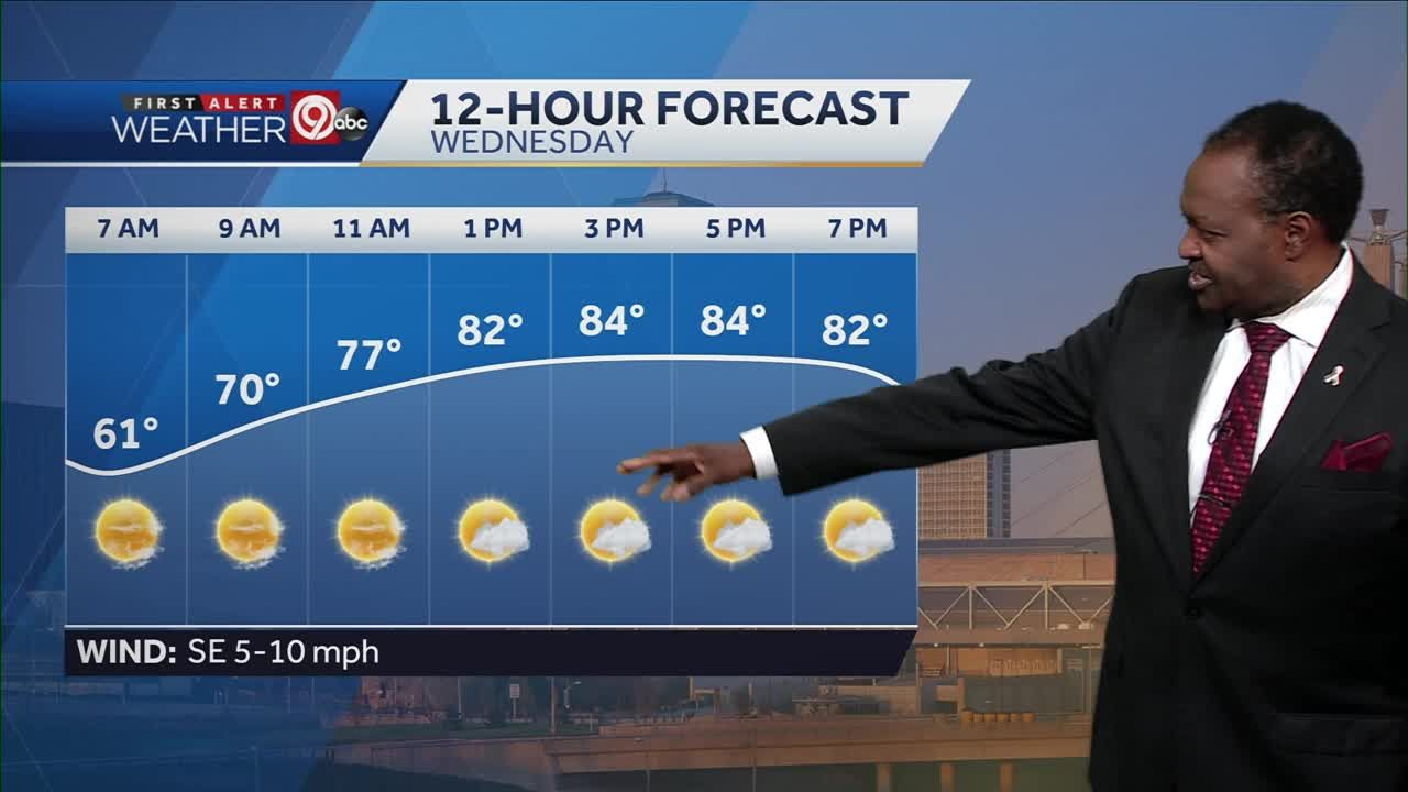 Wednesday gives hints at hotter weather headed our way