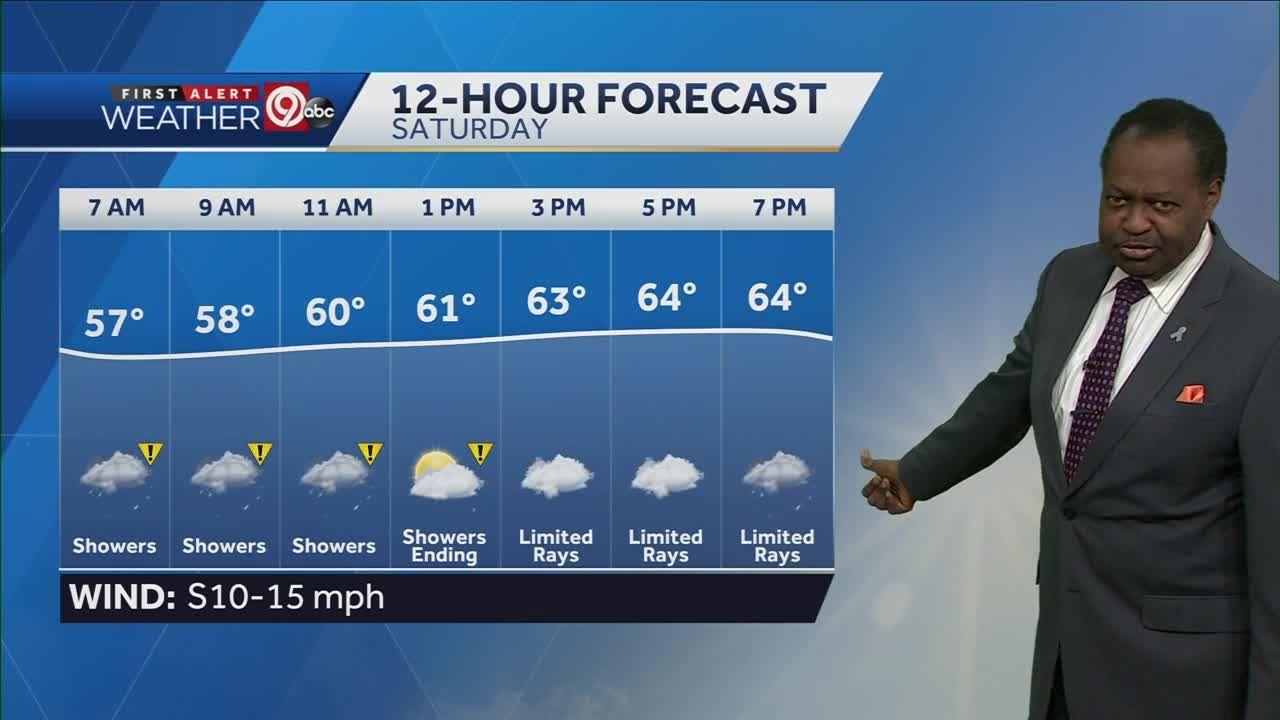 Rain, thunderstorms possible Saturday