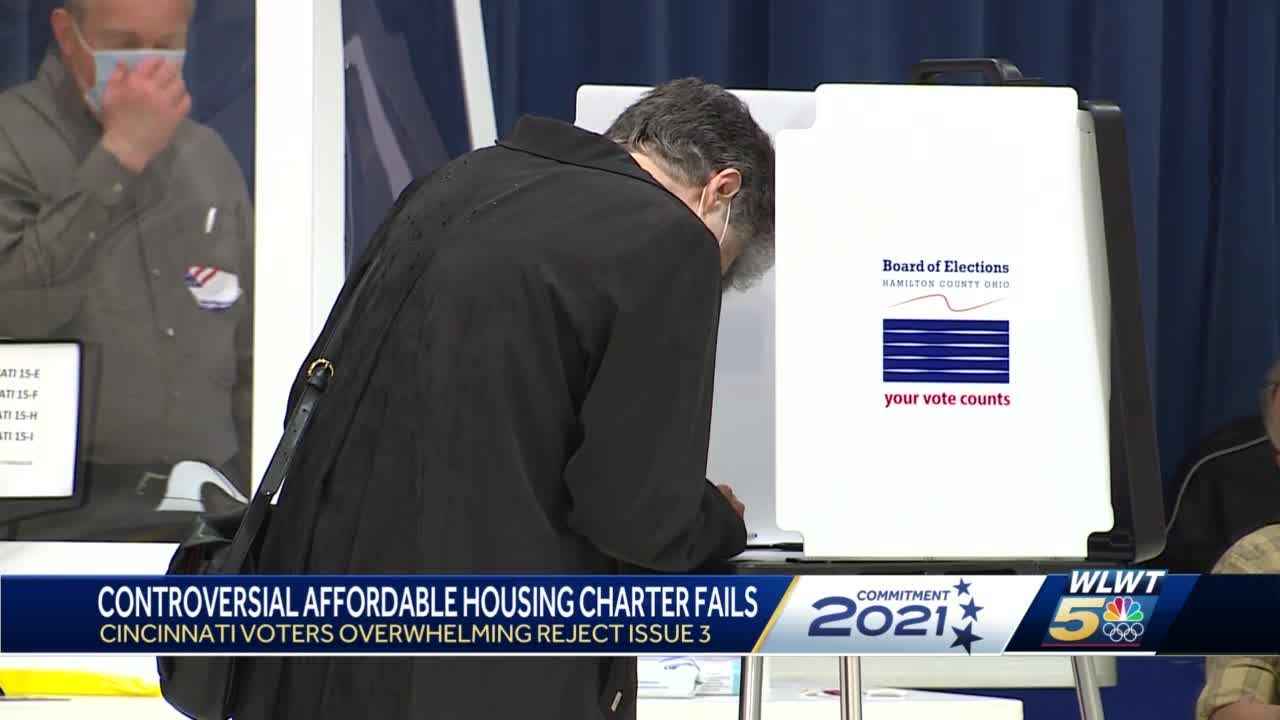 Issue 3 fails as voters nix Cincinnati's controversial affordable housing charter