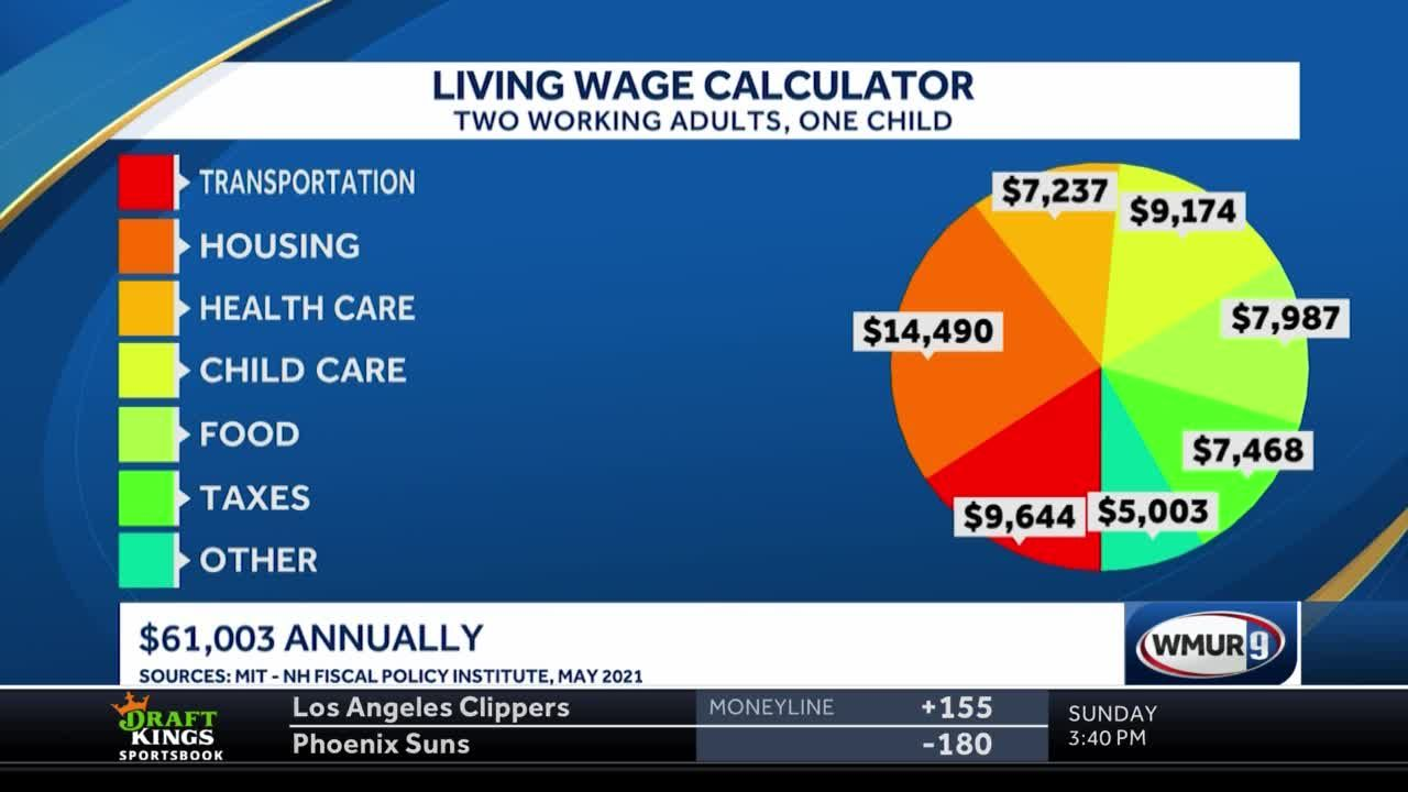 Examining cost of living increases in New Hampshire