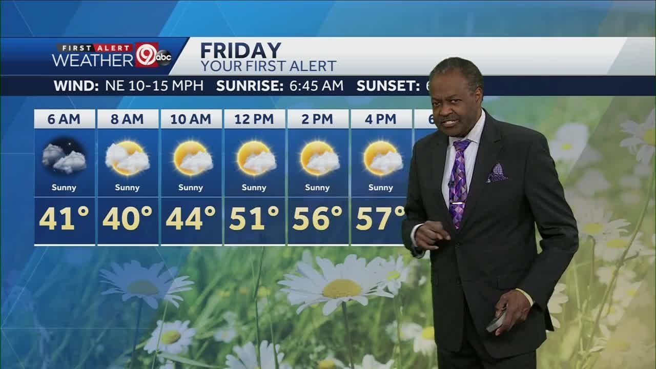 Friday will be slightly cooler, still nice