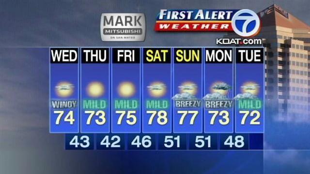 Morning Weather Forecast