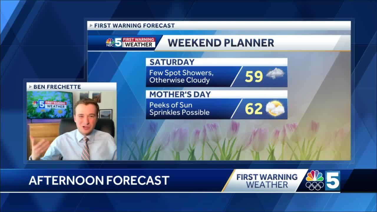 Video: Mostly dry weekend ahead (5-7-21)