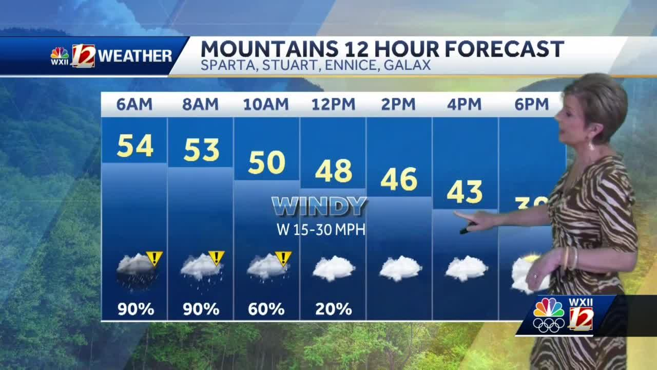 WATCH: Rain early Monday, cooler Tuesday