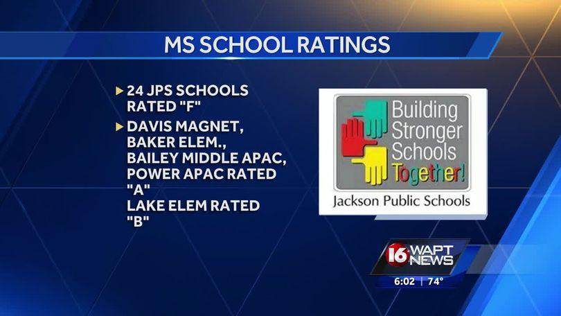School district grades released