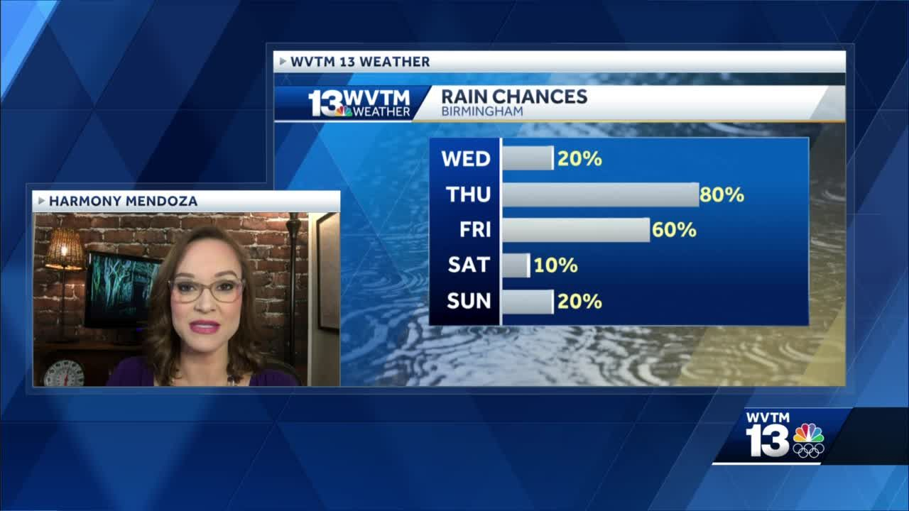 Clouds linger with Impact rain late week