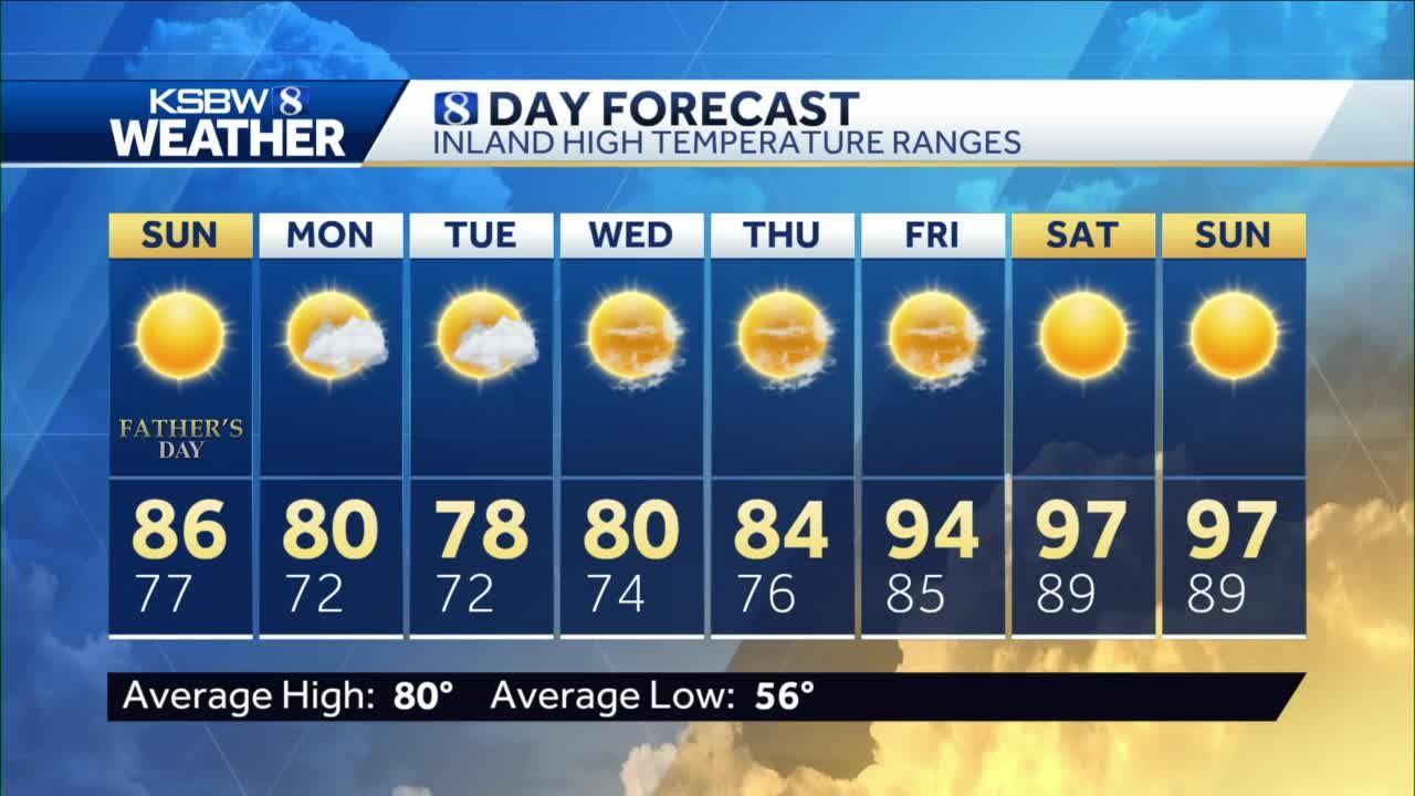 Saturday p.m KSBW Weather Forecast 06.19.21